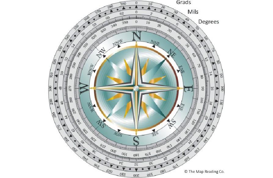 compass_degrees_vs_mils