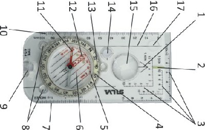 parts_of_a_compass